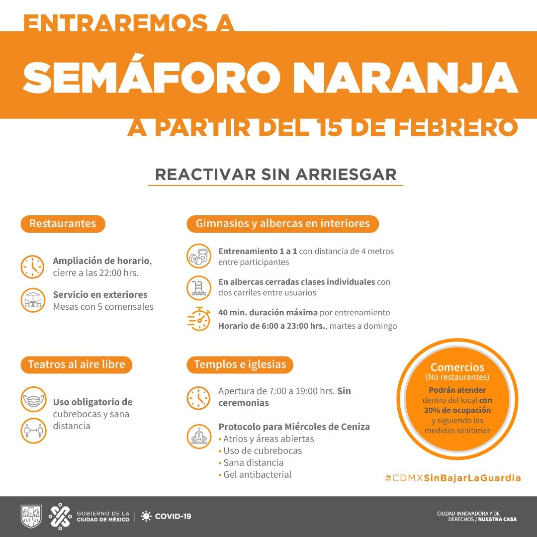 A partir del lunes 17 la Ciudad de México vuelve al Semáforo Naranja