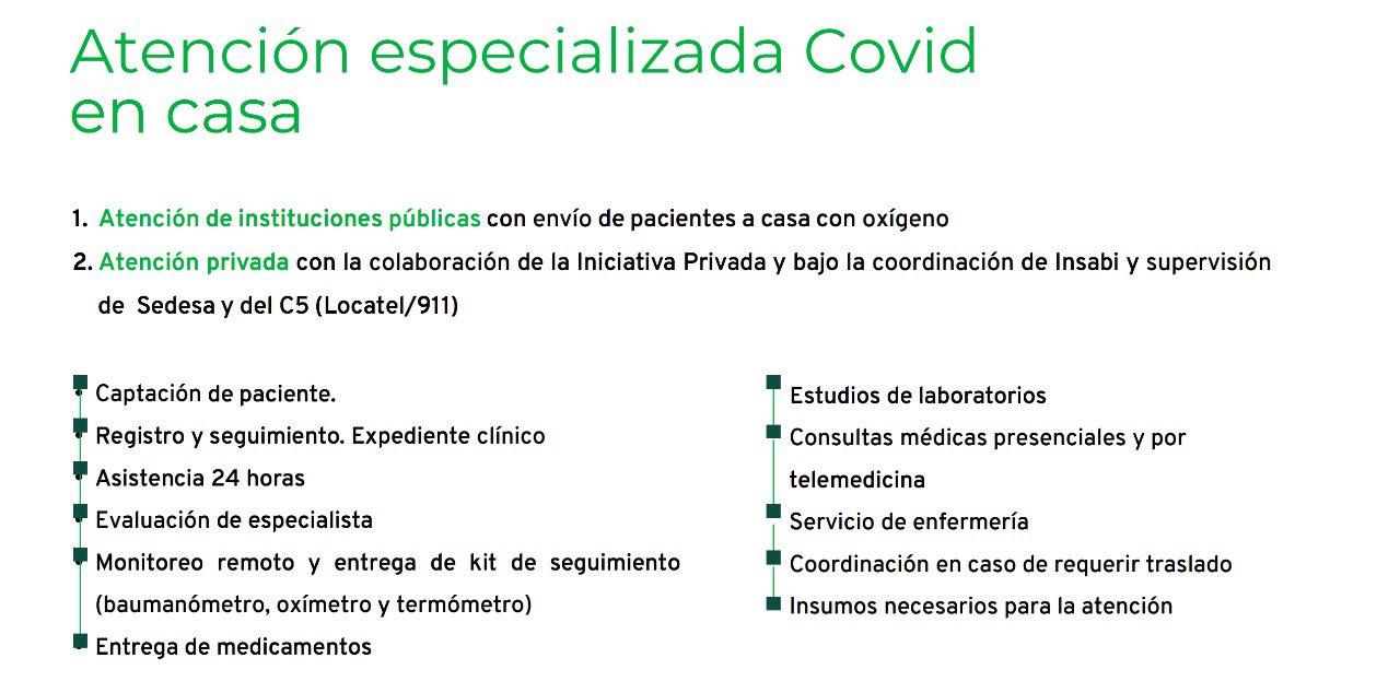 Gracias al nuevo convenio del INSABI MX con instituciones privadas, fortalecemos la atención especializada Covid 19 en Casa.